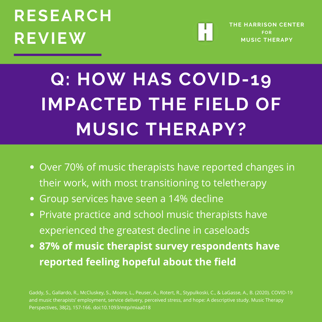 Music therapy and COVID-19