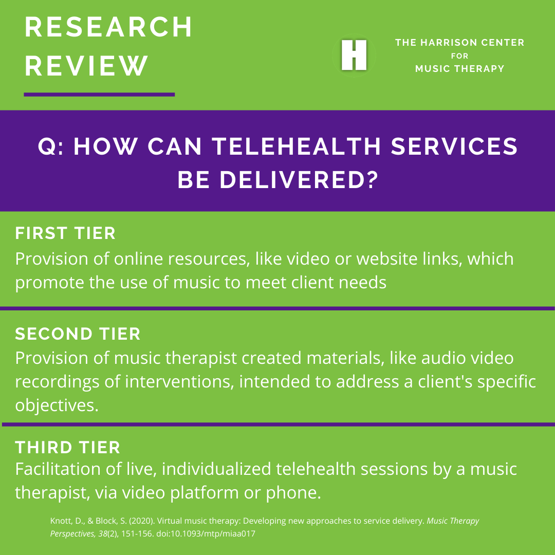 How can telehealth services be delivered?